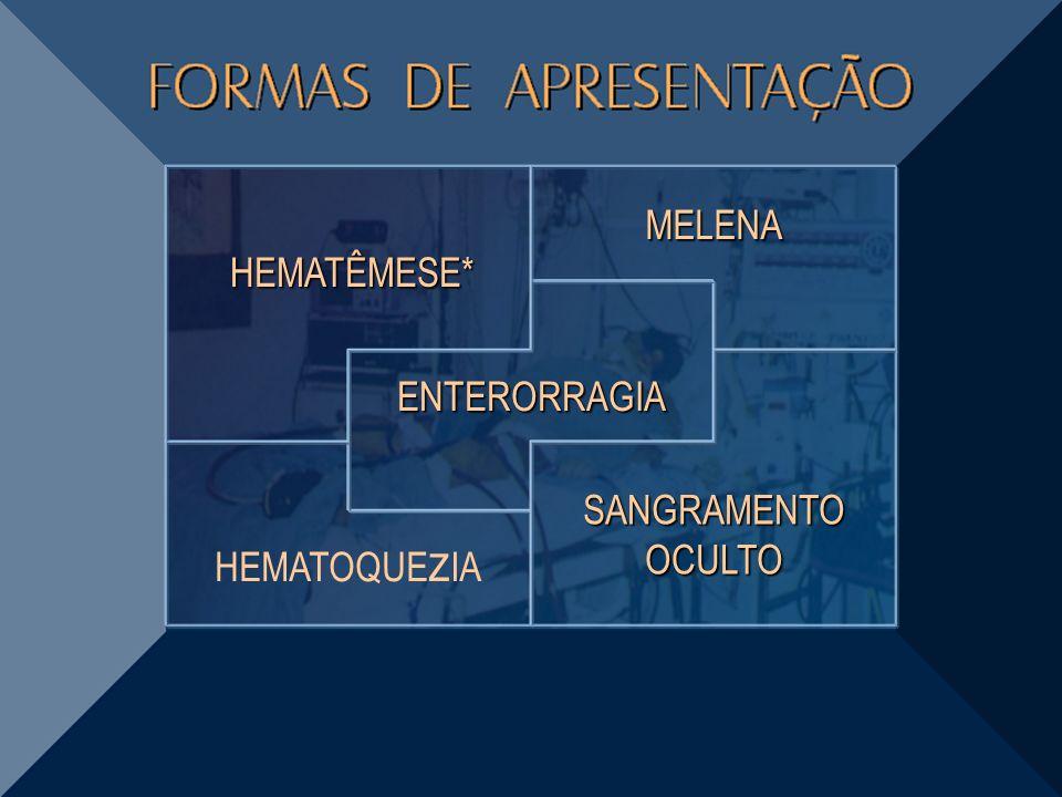 HEMATÊMESE* MELENA ENTERORRAGIA HEMATOQUE z IA SANGRAMENTOOCULTO