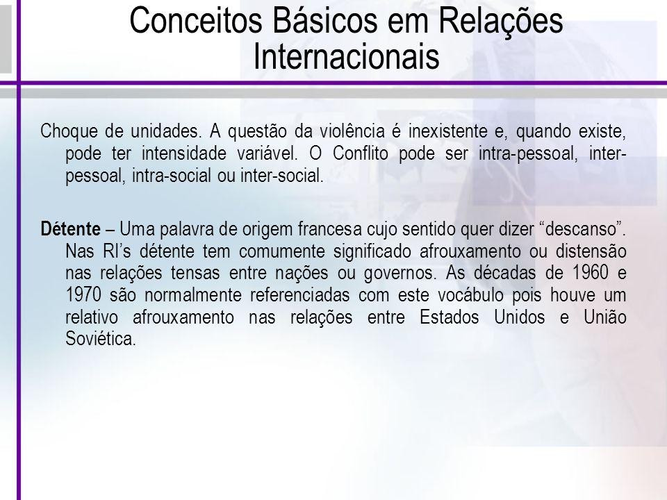 Conceitos Básicos em Relações Internacionais Choque de unidades.