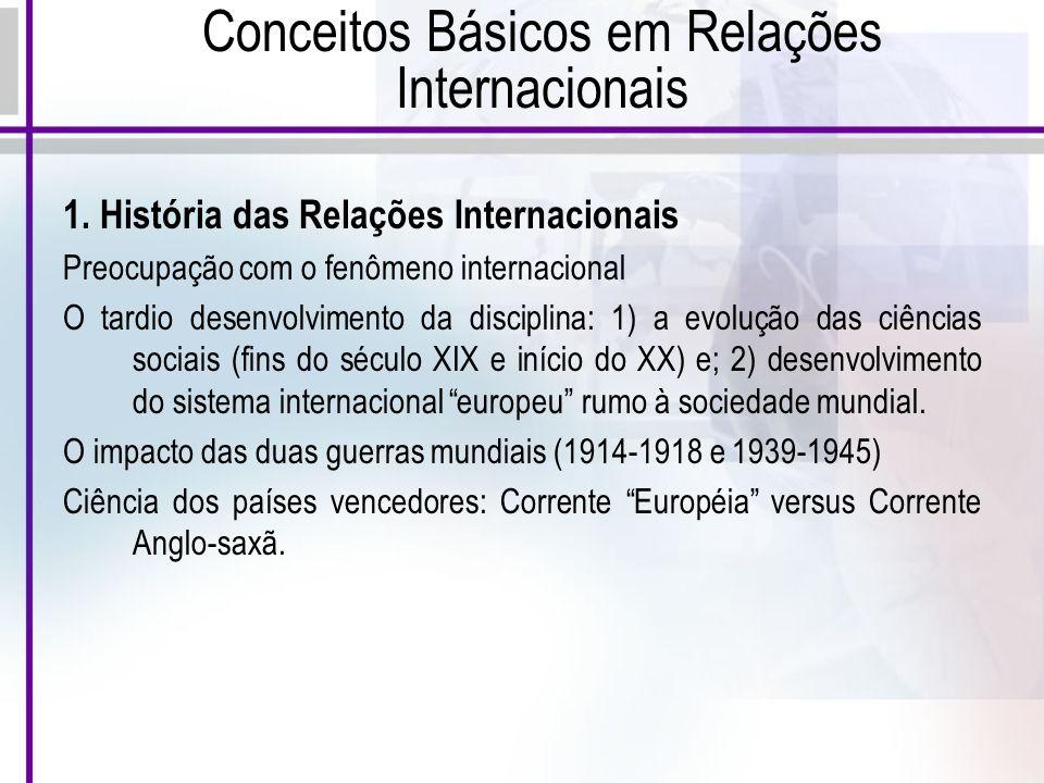 Conceitos Básicos em Relações Internacionais 1.