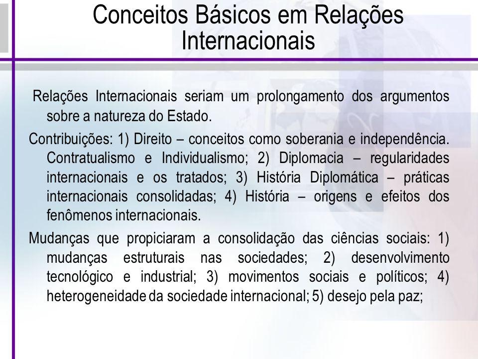 Conceitos Básicos em Relações Internacionais Relações Internacionais seriam um prolongamento dos argumentos sobre a natureza do Estado.