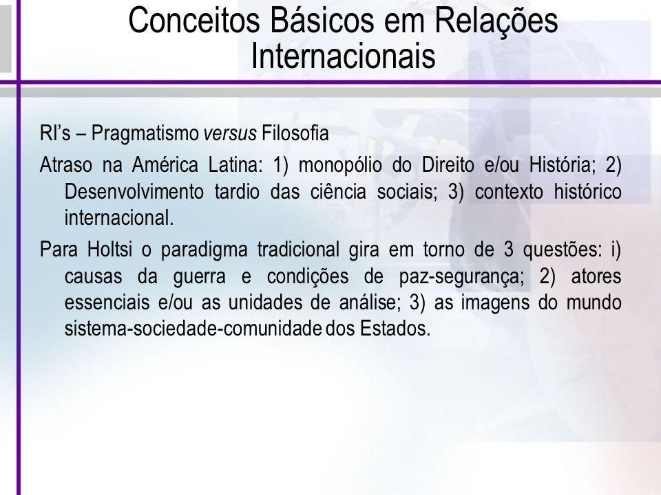 Conceitos Básicos em Relações Internacionais RIs – Pragmatismo versus Filosofia Atraso na América Latina: 1) monopólio do Direito e/ou História; 2) Desenvolvimento tardio das ciência sociais; 3) contexto histórico internacional.