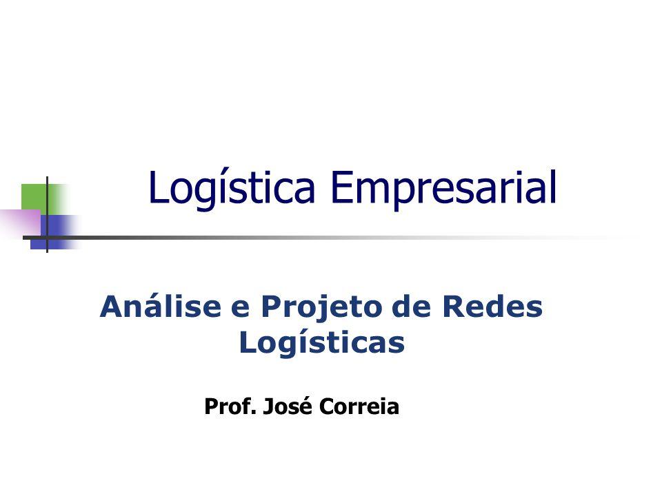 Logística Empresarial Prof. José Correia Análise e Projeto de Redes Logísticas