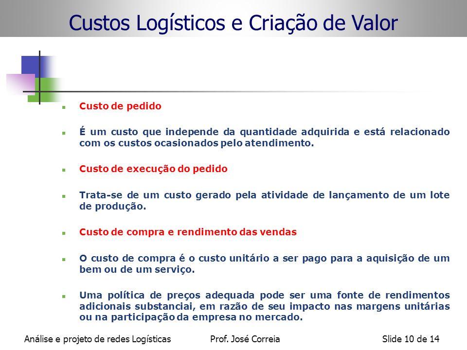 Análise e projeto de redes LogísticasProf. José CorreiaSlide 10 de 14 Custo de pedido É um custo que independe da quantidade adquirida e está relacion