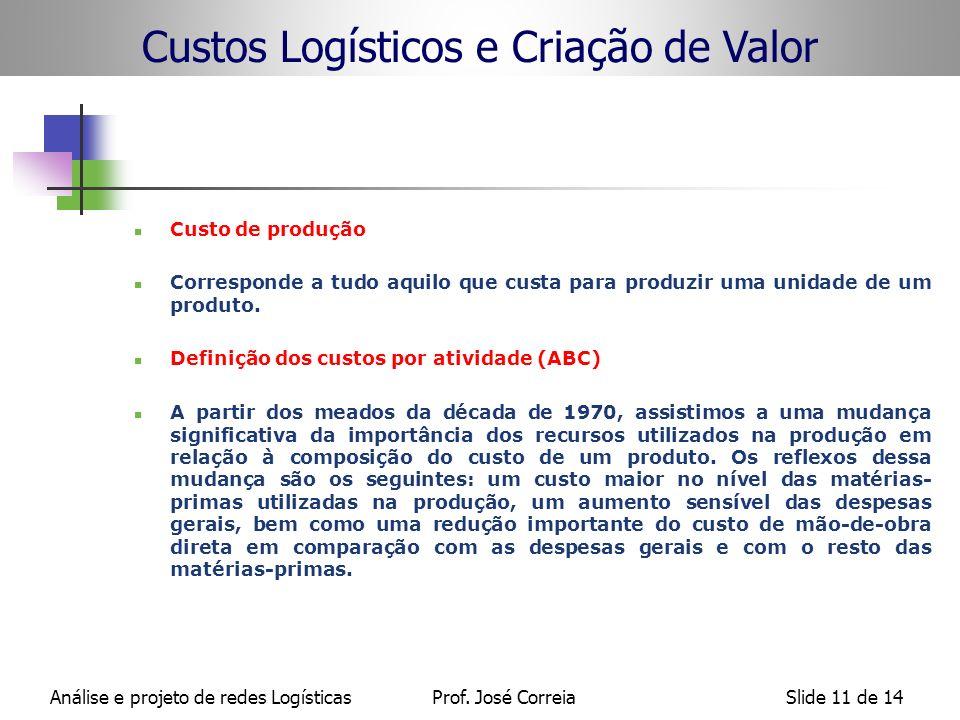 Análise e projeto de redes LogísticasProf. José CorreiaSlide 11 de 14 Custo de produção Corresponde a tudo aquilo que custa para produzir uma unidade