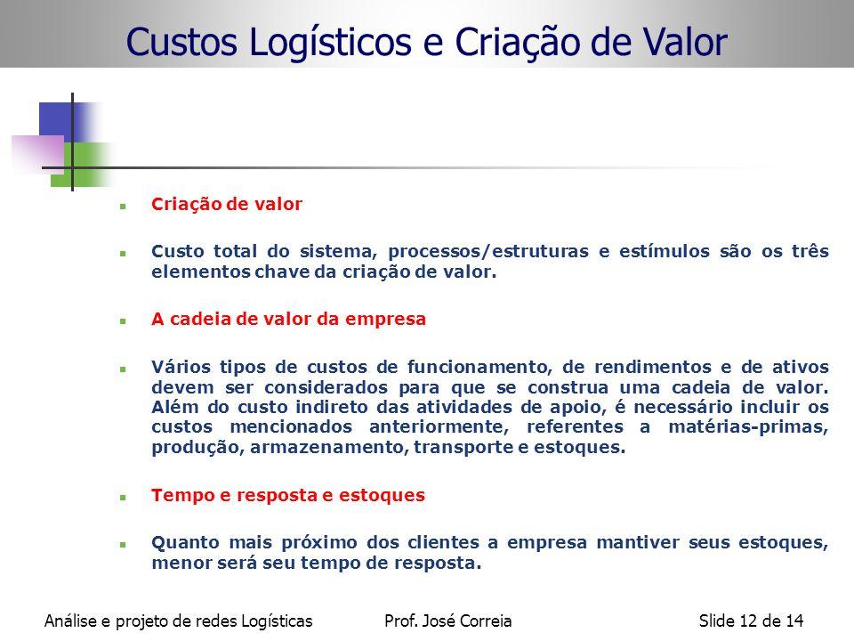 Análise e projeto de redes LogísticasProf. José CorreiaSlide 12 de 14 Criação de valor Custo total do sistema, processos/estruturas e estímulos são os