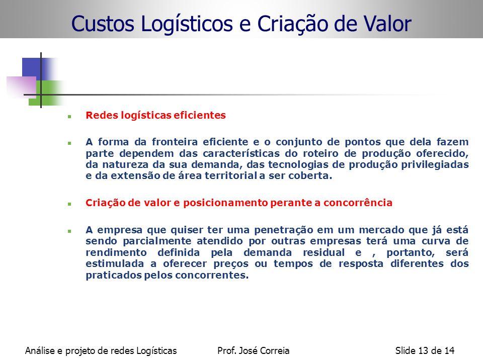 Análise e projeto de redes LogísticasProf. José CorreiaSlide 13 de 14 Redes logísticas eficientes A forma da fronteira eficiente e o conjunto de ponto