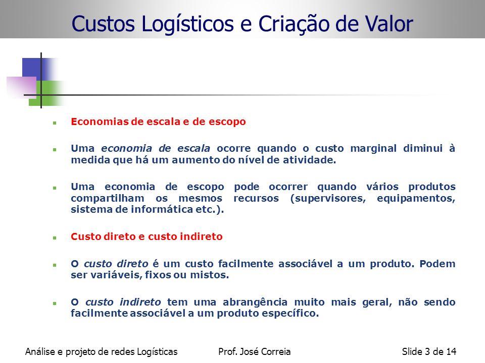 Análise e projeto de redes LogísticasProf. José CorreiaSlide 3 de 14 Custos Logísticos e Criação de Valor Economias de escala e de escopo Uma economia