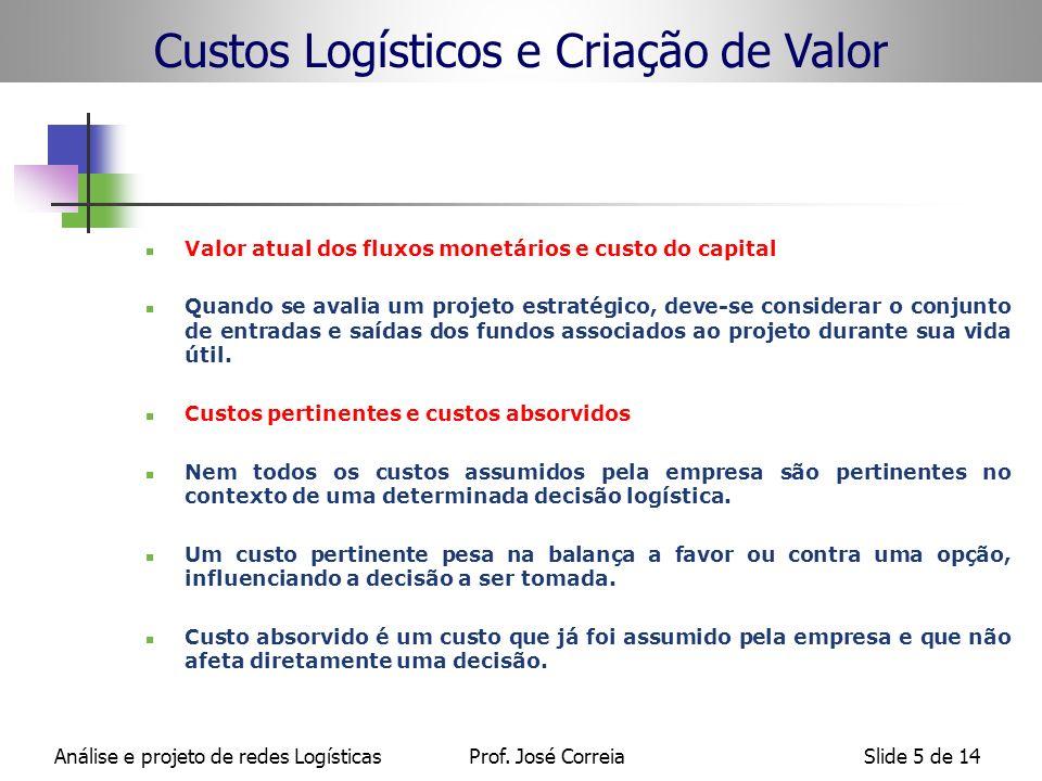 Análise e projeto de redes LogísticasProf. José CorreiaSlide 5 de 14 Custos Logísticos e Criação de Valor Valor atual dos fluxos monetários e custo do