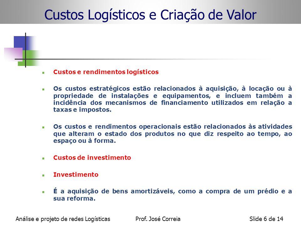 Análise e projeto de redes LogísticasProf. José CorreiaSlide 6 de 14 Custos Logísticos e Criação de Valor Custos e rendimentos logísticos Os custos es