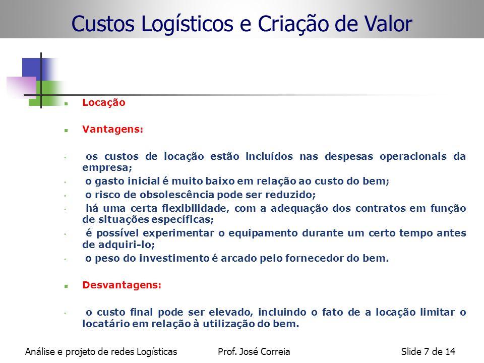 Análise e projeto de redes LogísticasProf. José CorreiaSlide 7 de 14 Locação Vantagens: os custos de locação estão incluídos nas despesas operacionais