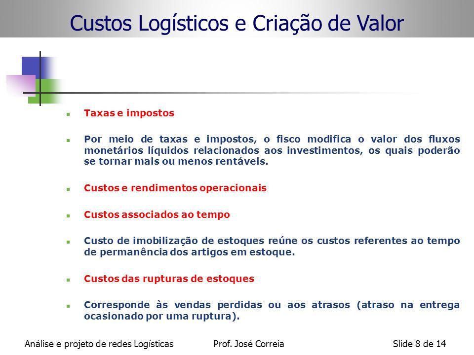Análise e projeto de redes LogísticasProf. José CorreiaSlide 8 de 14 Taxas e impostos Por meio de taxas e impostos, o fisco modifica o valor dos fluxo