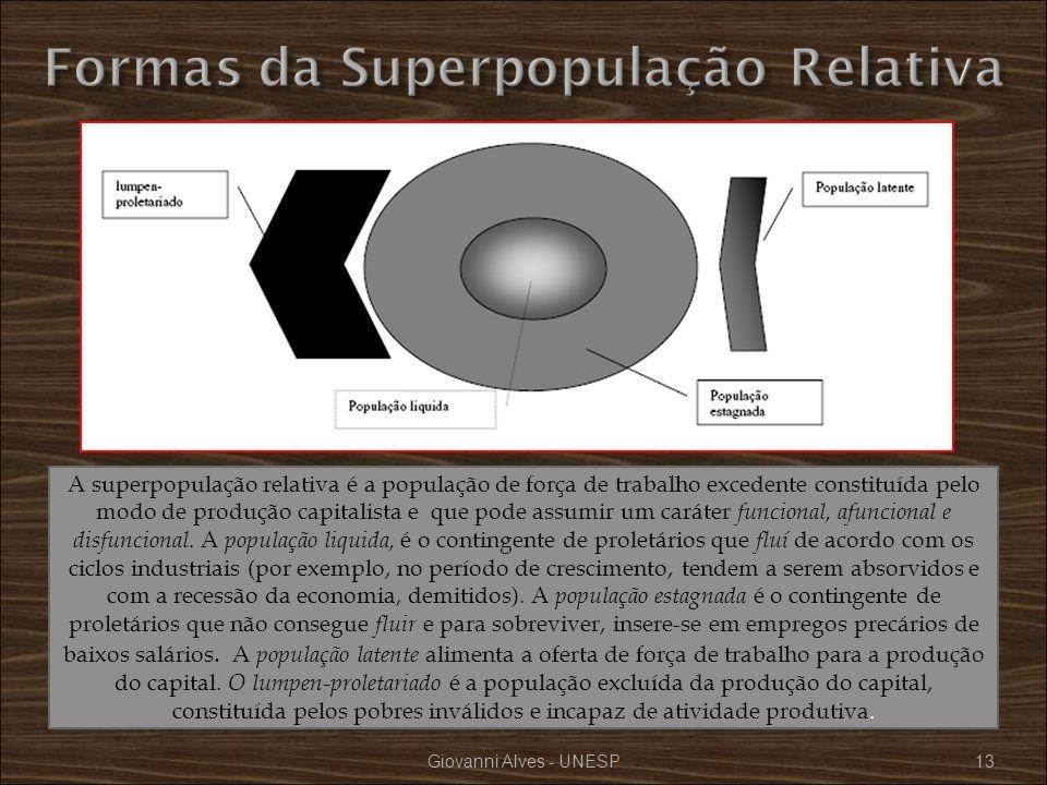 Giovanni Alves - UNESP13 A superpopulação relativa é a população de força de trabalho excedente constituída pelo modo de produção capitalista e que po
