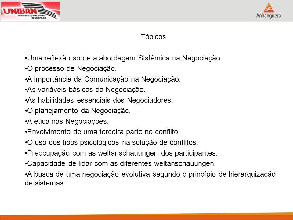Tópicos Uma reflexão sobre a abordagem Sistêmica na Negociação. O processo de Negociação. A importância da Comunicação na Negociação. As variáveis bás