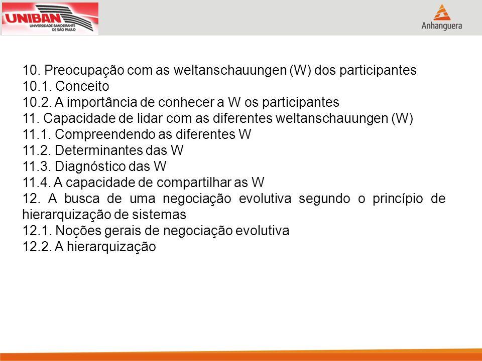 10. Preocupação com as weltanschauungen (W) dos participantes 10.1. Conceito 10.2. A importância de conhecer a W os participantes 11. Capacidade de li