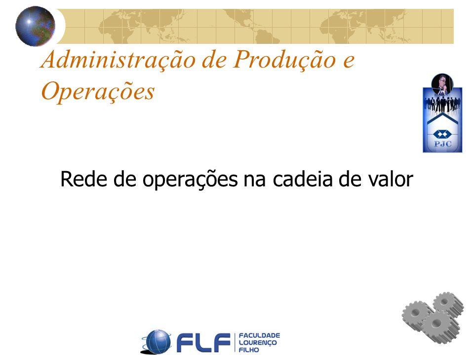 Administração de Produção e Operações Rede de operações na cadeia de valor