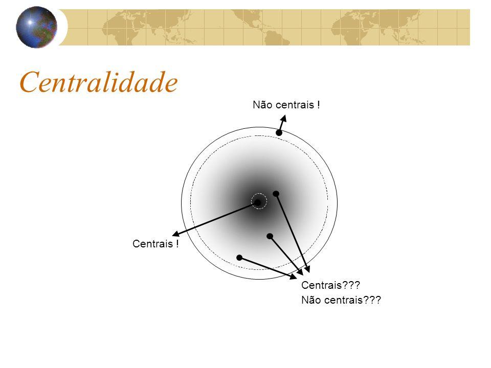 Grau de centralidade Valor desproporcional para o cliente Diferenciação sobre concorrência (difícil imitar) Extendabilidade (porta p/ mercados futuros) Baixa Alta CentralNão Central Perfil 1Perfil 2