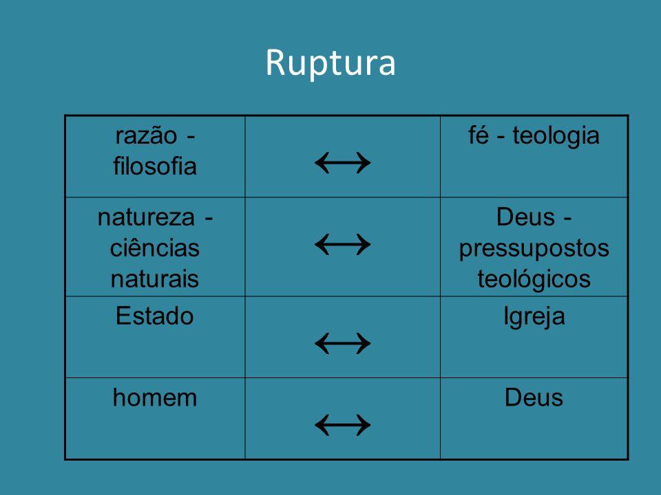 Ruptura razão - filosofia fé - teologia natureza - ciências naturais Deus - pressupostos teológicos Estado Igreja homem Deus