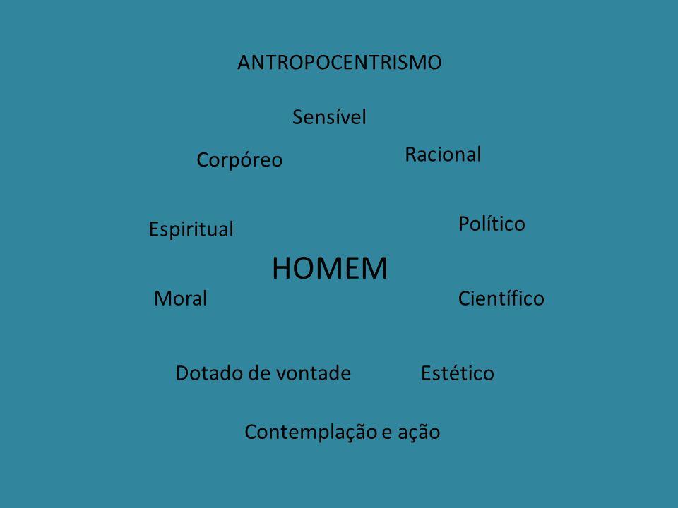 ANTROPOCENTRISMO HOMEM Espiritual Corpóreo Racional Dotado de vontade Sensível Contemplação e ação Político Científico Estético Moral