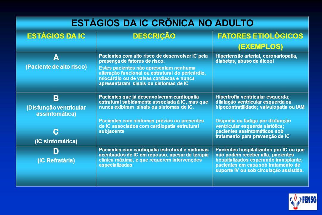 ESTÁGIOS DA IC CRÔNICA NO ADULTO ESTÁGIOS DA ICDESCRIÇÃOFATORES ETIOLÓGICOS (EXEMPLOS) A (Paciente de alto risco) Pacientes com alto risco de desenvol