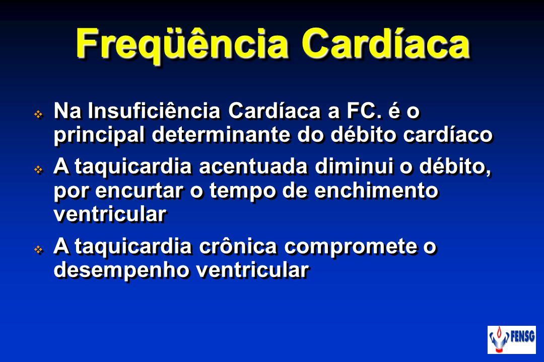 Freqüência Cardíaca Na Insuficiência Cardíaca a FC. é o principal determinante do débito cardíaco A taquicardia acentuada diminui o débito, por encurt
