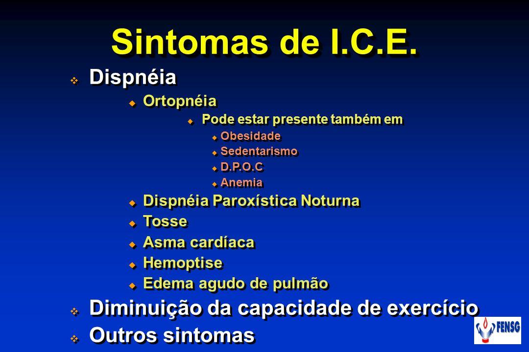 Sintomas de I.C.E. Dispnéia Ortopnéia Pode estar presente também em Obesidade Sedentarismo D.P.O.C Anemia Dispnéia Paroxística Noturna Tosse Asma card