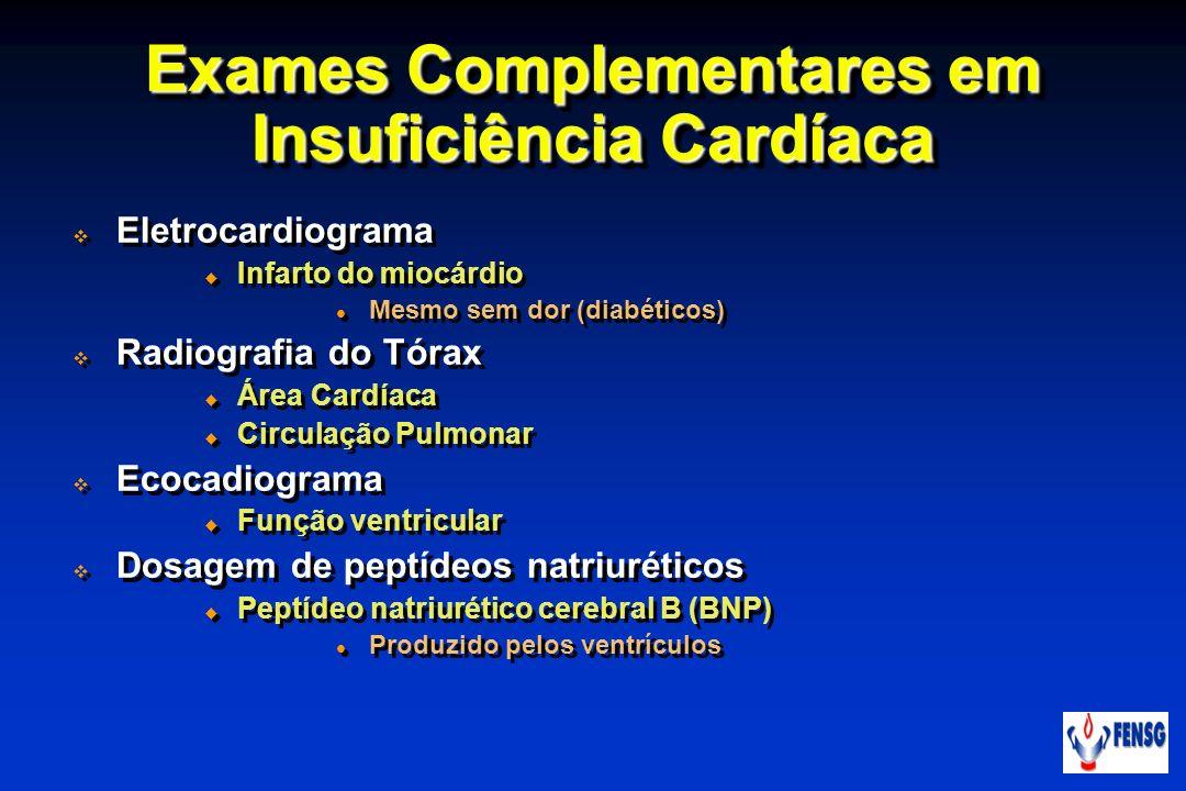 Exames Complementares em Insuficiência Cardíaca Eletrocardiograma Infarto do miocárdio Mesmo sem dor (diabéticos) Radiografia do Tórax Área Cardíaca C