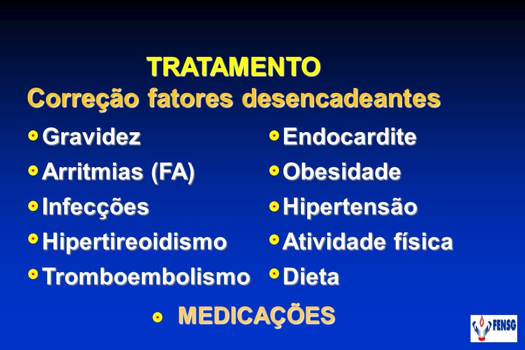TRATAMENTO Correção fatores desencadeantes MEDICAÇÕESEndocarditeObesidadeHipertensão Atividade física DietaGravidez Arritmias (FA) InfecçõesHipertireo