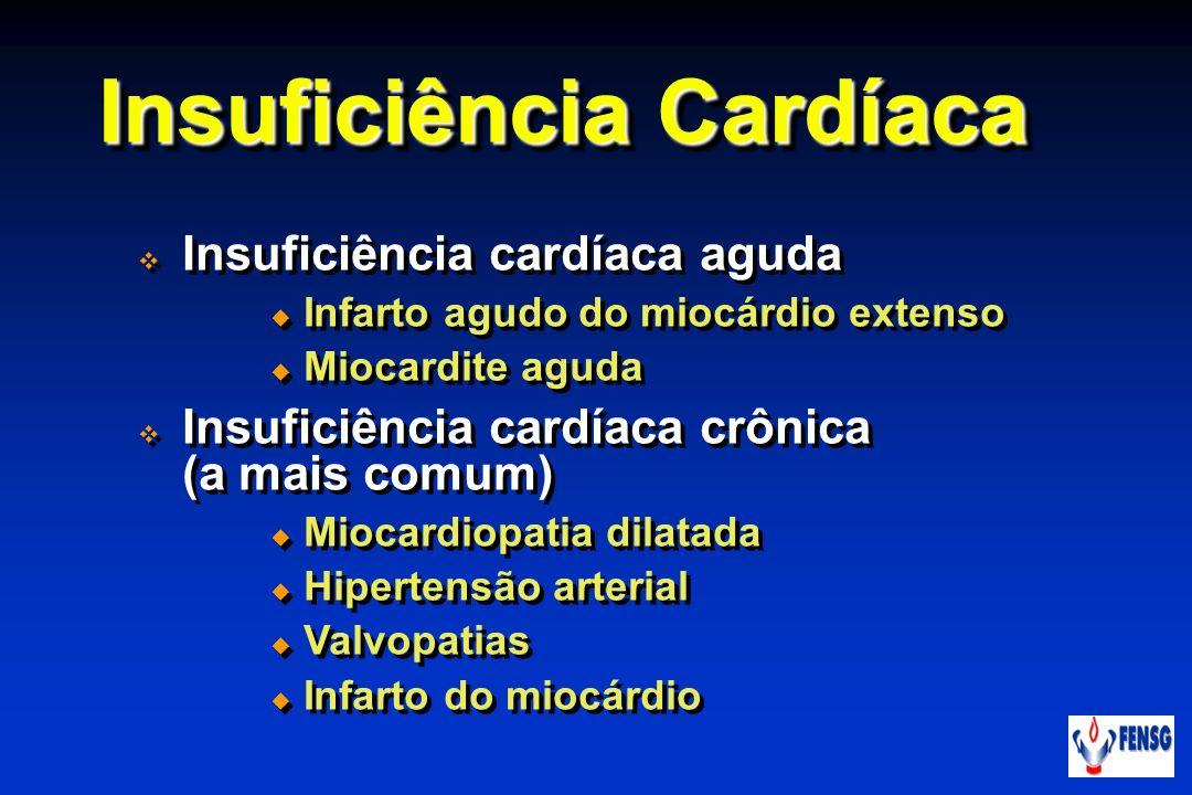 Insuficiência Cardíaca Insuficiência cardíaca aguda Infarto agudo do miocárdio extenso Miocardite aguda Insuficiência cardíaca crônica (a mais comum)