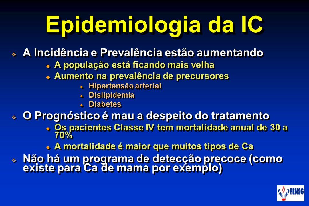 Epidemiologia da IC A Incidência e Prevalência estão aumentando A população está ficando mais velha Aumento na prevalência de precursores Hipertensão