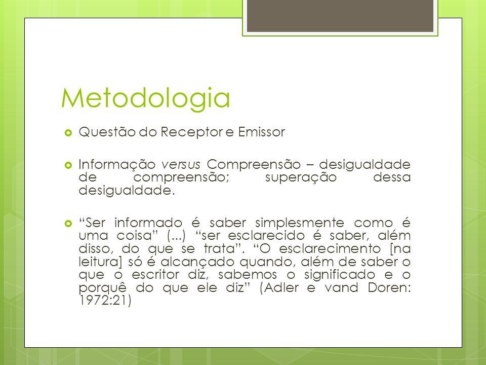 Metodologia Questão do Receptor e Emissor Informação versus Compreensão – desigualdade de compreensão; superação dessa desigualdade. Ser informado é s