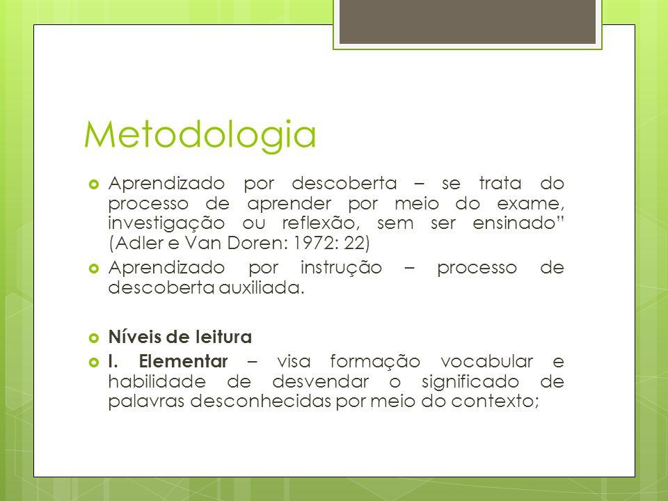 Metodologia Aprendizado por descoberta – se trata do processo de aprender por meio do exame, investigação ou reflexão, sem ser ensinado (Adler e Van Doren: 1972: 22) Aprendizado por instrução – processo de descoberta auxiliada.