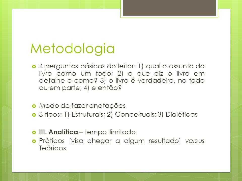Metodologia 4 perguntas básicas do leitor: 1) qual o assunto do livro como um todo; 2) o que diz o livro em detalhe e como? 3) o livro é verdadeiro, n