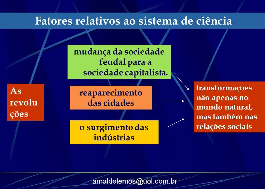 arnaldolemos@uol.com.br Fatores relativos ao sistema de ciência As revolu ções mudança da sociedade feudal para a sociedade capitalista. reapareciment