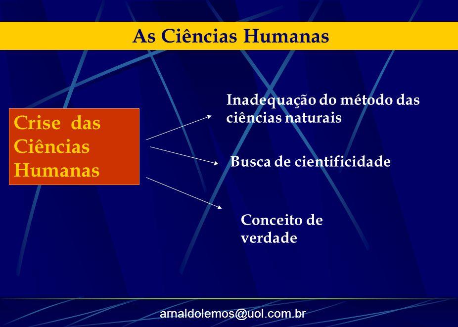 arnaldolemos@uol.com.br As Ciências Humanas Crise das Ciências Humanas Inadequação do método das ciências naturais Busca de cientificidade Conceito de