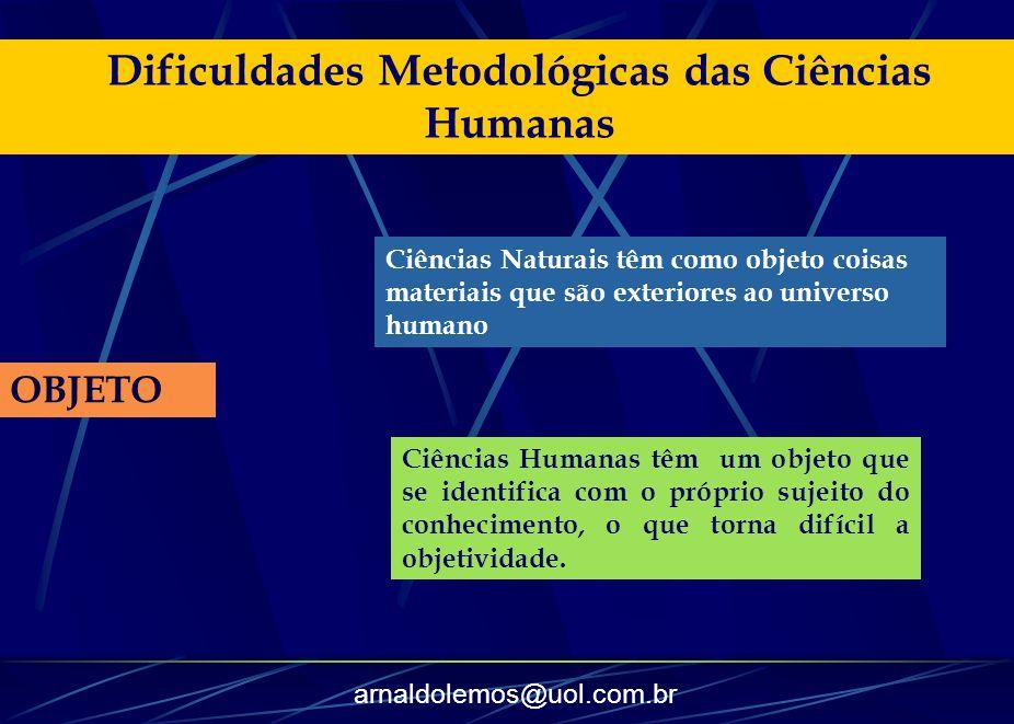arnaldolemos@uol.com.br OBJETO Dificuldades Metodológicas das Ciências Humanas Ciências Naturais têm como objeto coisas materiais que são exteriores a