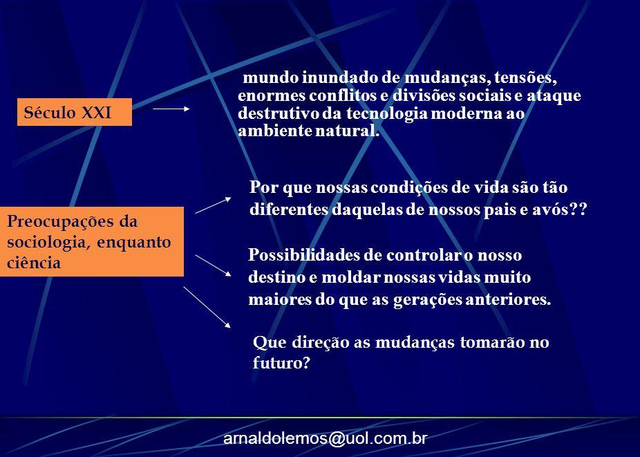 arnaldolemos@uol.com.br mundo inundado de mudanças, tensões, enormes conflitos e divisões sociais e ataque destrutivo da tecnologia moderna ao ambient