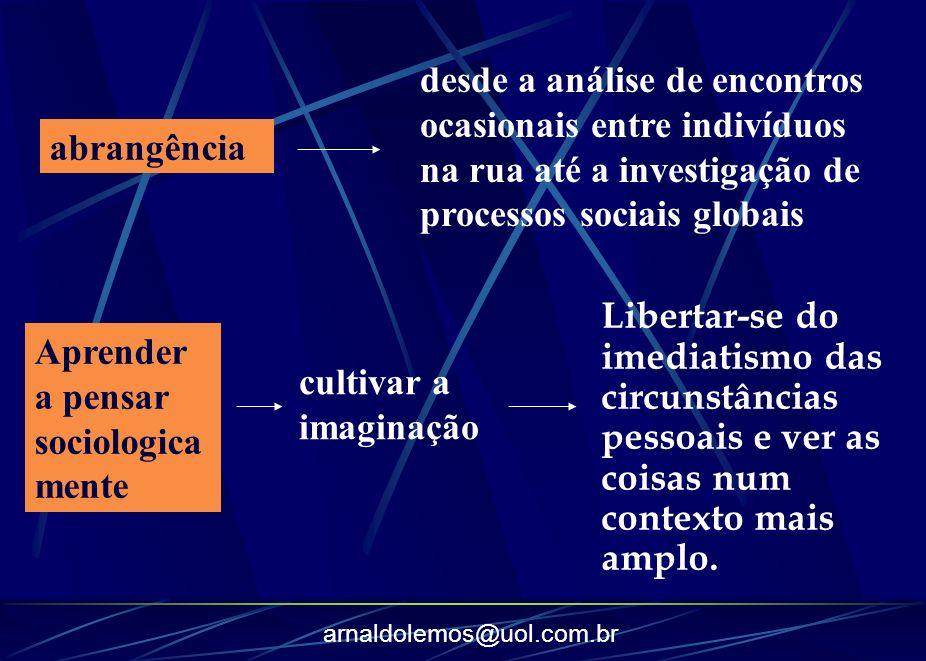 arnaldolemos@uol.com.br abrangência desde a análise de encontros ocasionais entre indivíduos na rua até a investigação de processos sociais globais Ap