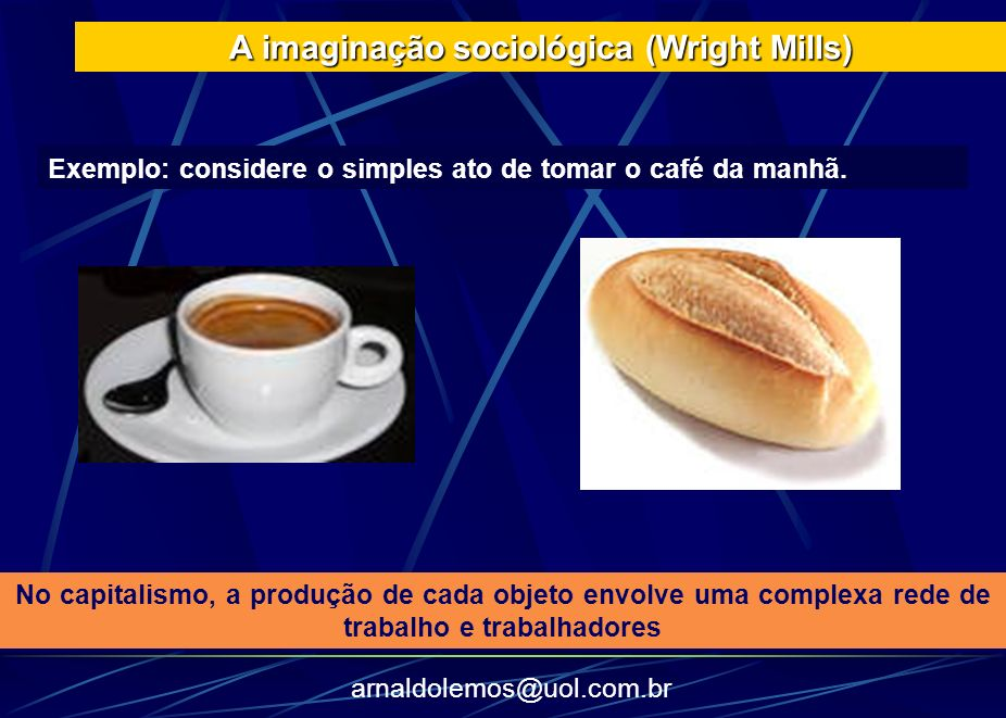 arnaldolemos@uol.com.br Exemplo: considere o simples ato de tomar o café da manhã. A imaginação sociológica (Wright Mills) No capitalismo, a produção