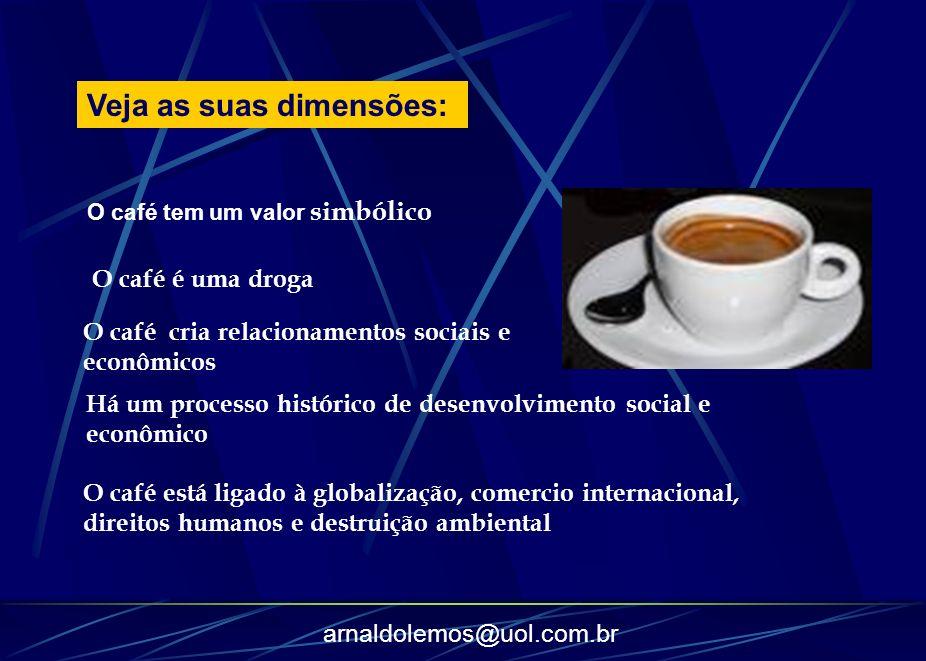 arnaldolemos@uol.com.br Veja as suas dimensões: O café tem um valor simbólico O café é uma droga O café cria relacionamentos sociais e econômicos Há u