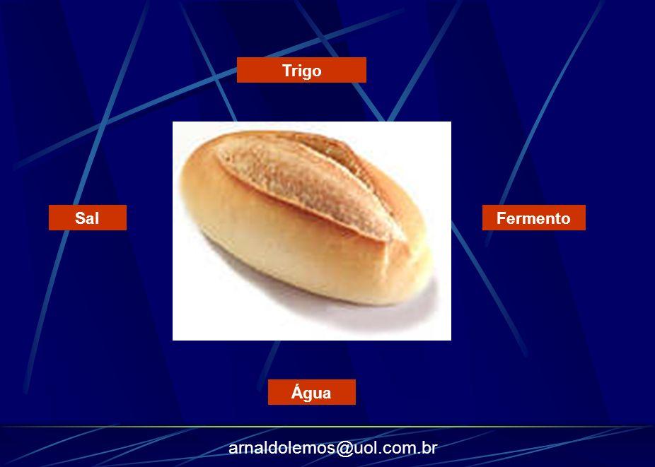 arnaldolemos@uol.com.br Trigo Sal Água Fermento
