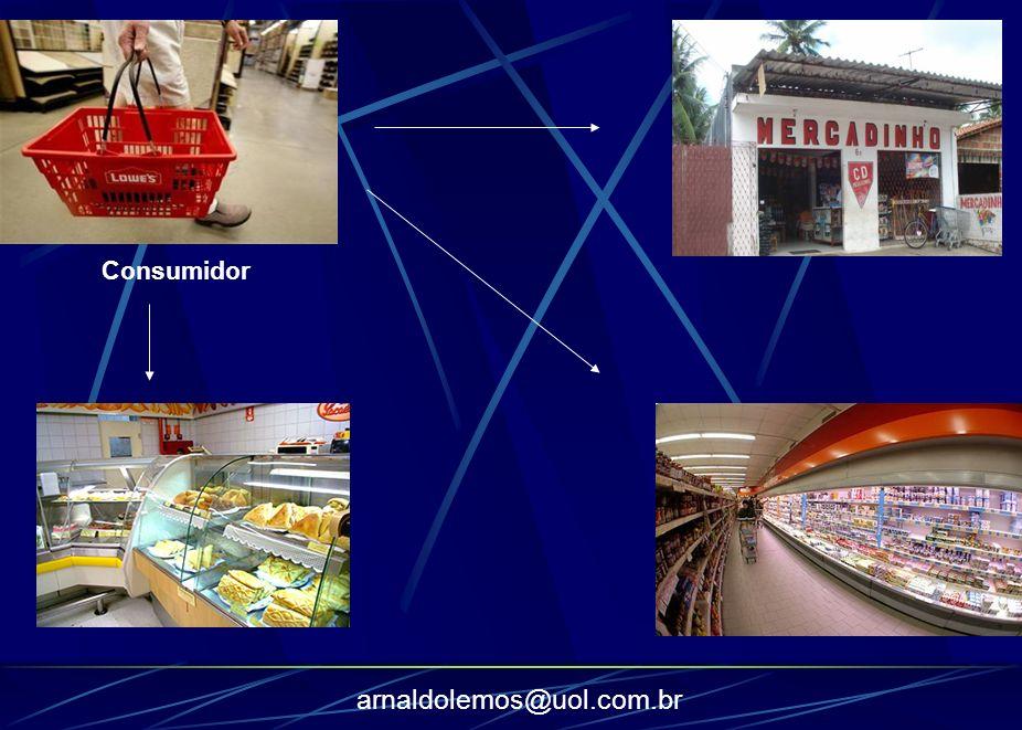 arnaldolemos@uol.com.br Consumidor
