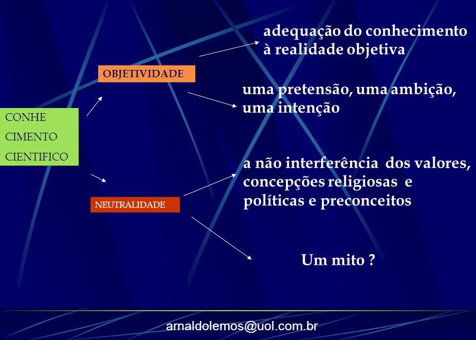 arnaldolemos@uol.com.br OBJETIVIDADE adequação do conhecimento à realidade objetiva NEUTRALIDADE a não interferência dos valores, concepções religiosa