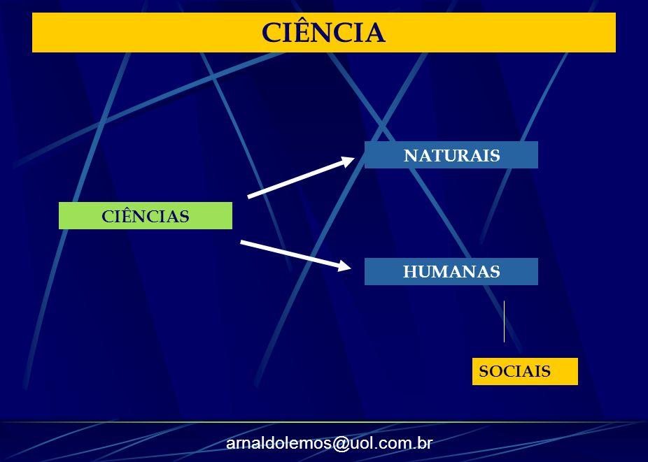 arnaldolemos@uol.com.br CIÊNCIA CIÊNCIAS NATURAIS HUMANAS SOCIAIS