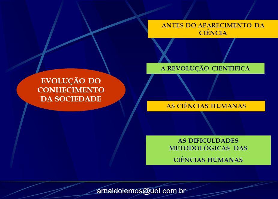 arnaldolemos@uol.com.br ANTES DO APARECIMENTO DA CIÊNCIA A REVOLUÇÃO CIENTÍFICA AS CIÊNCIAS HUMANAS AS DIFICULDADES METODOLÓGICAS DAS CIÊNCIAS HUMANAS