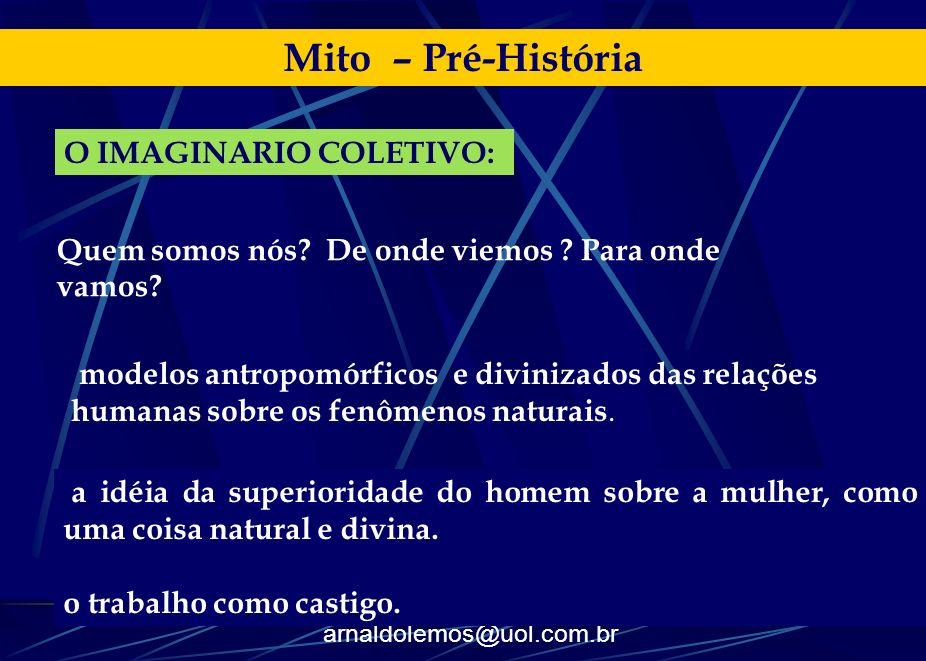 arnaldolemos@uol.com.br Mito – Pré-História modelos antropomórficos e divinizados das relações humanas sobre os fenômenos naturais. a idéia da superio
