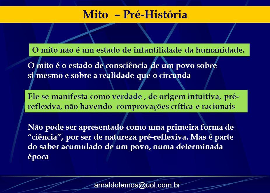 arnaldolemos@uol.com.br Mito – Pré-História O mito não é um estado de infantilidade da humanidade. O mito é o estado de consciência de um povo sobre s