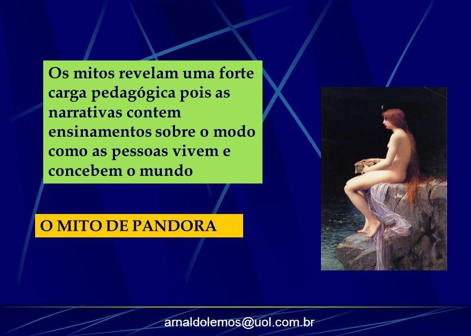 arnaldolemos@uol.com.br O MITO DE PANDORA Os mitos revelam uma forte carga pedagógica pois as narrativas contem ensinamentos sobre o modo como as pess