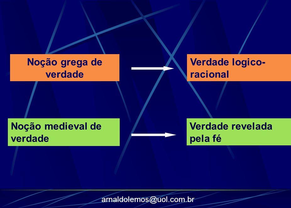 arnaldolemos@uol.com.br Noção grega de verdade Verdade logico- racional Noção medieval de verdade Verdade revelada pela fé