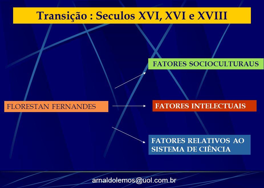 arnaldolemos@uol.com.br Transição : Seculos XVI, XVI e XVIII FLORESTAN FERNANDES FATORES SOCIOCULTURAUS FATORES INTELECTUAIS FATORES RELATIVOS AO SIST