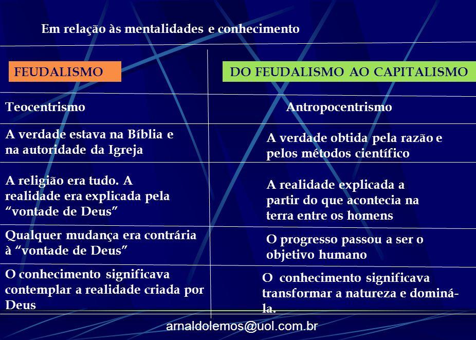 arnaldolemos@uol.com.br Em relação às mentalidades e conhecimento FEUDALISMODO FEUDALISMO AO CAPITALISMO TeocentrismoAntropocentrismo A verdade estava